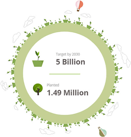 Green Earth Appeal - Trillion Tree Campaign